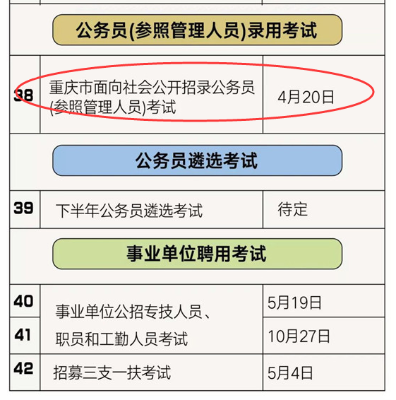 2019年重庆人事考试计划